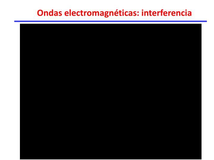 Ondas electromagnéticas: interferencia