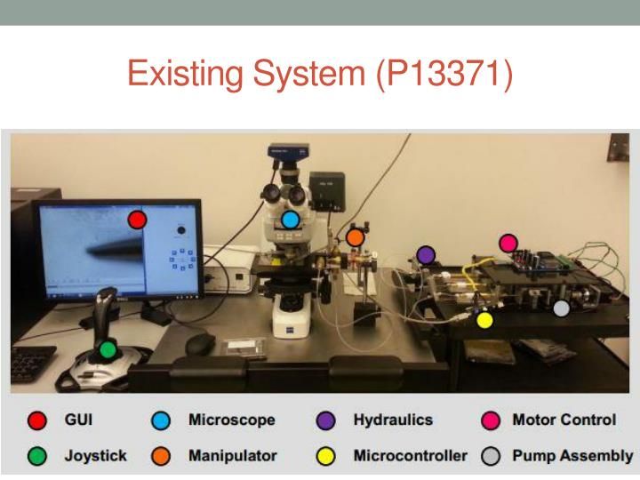 Existing System (P13371)