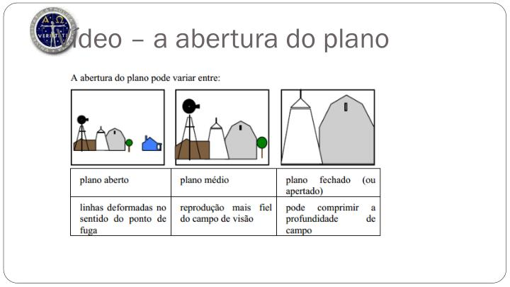 Vídeo – a abertura do plano