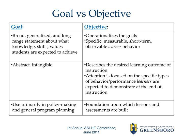 Goal vs Objective