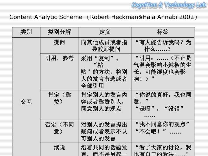 Content Analytic Scheme