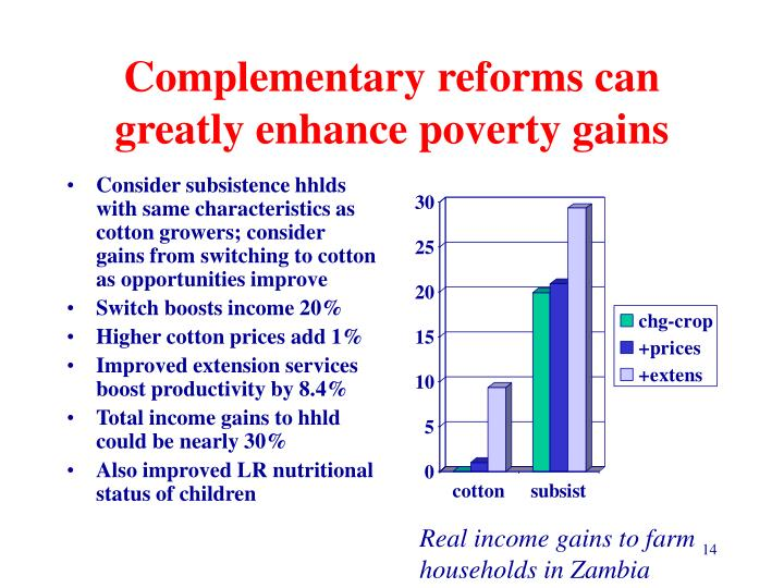 Complementary reforms can greatly enhance poverty gains