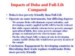 impacts of doha and full lib compared