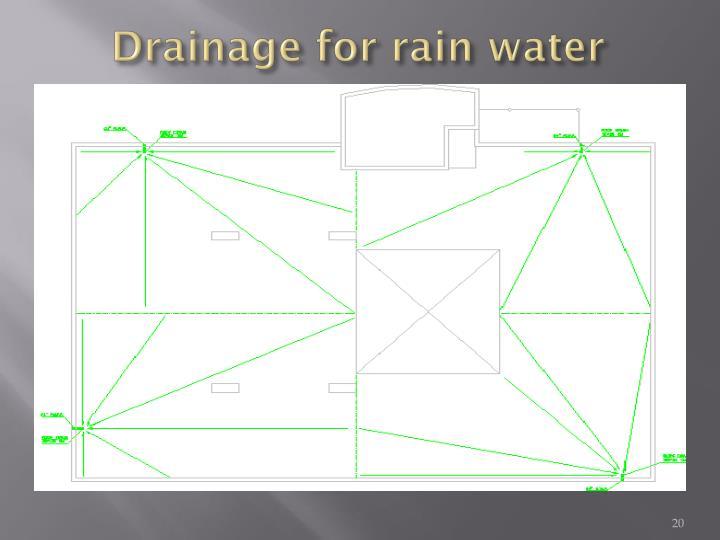Drainage for rain water