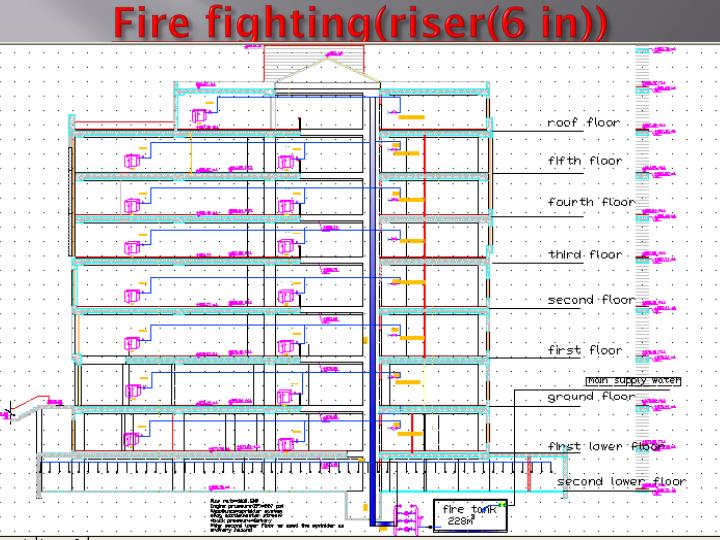 Fire fighting(riser(6 in))