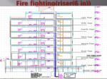 fire fighting riser 6 in