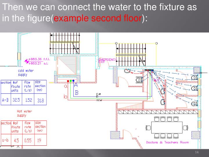 Then we can connect the water to the fixture as in the figure(