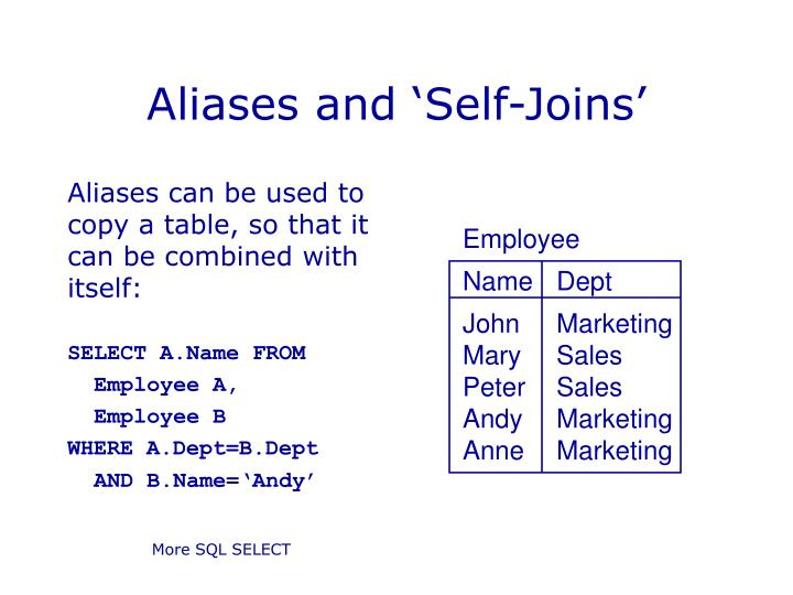 Aliases can be used to copy a table, so that it can be combined with itself: