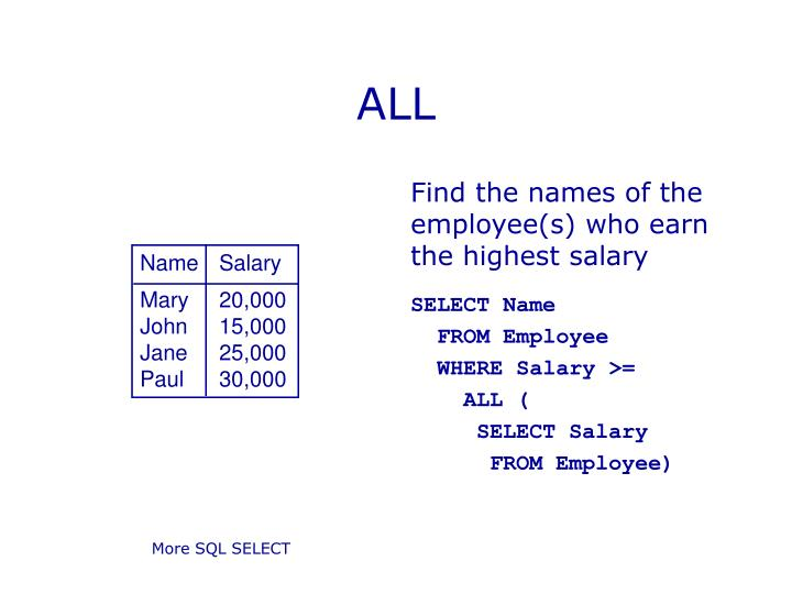 Find the names of the employee(s) who earn the highest salary