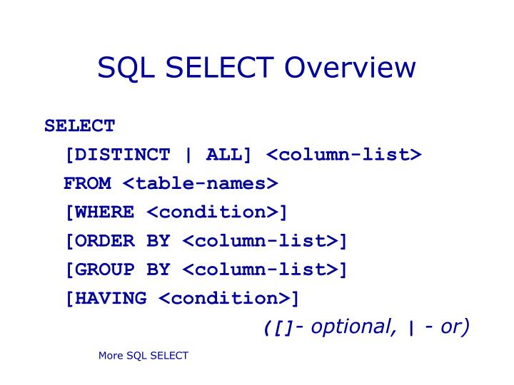 SQL SELECT Overview