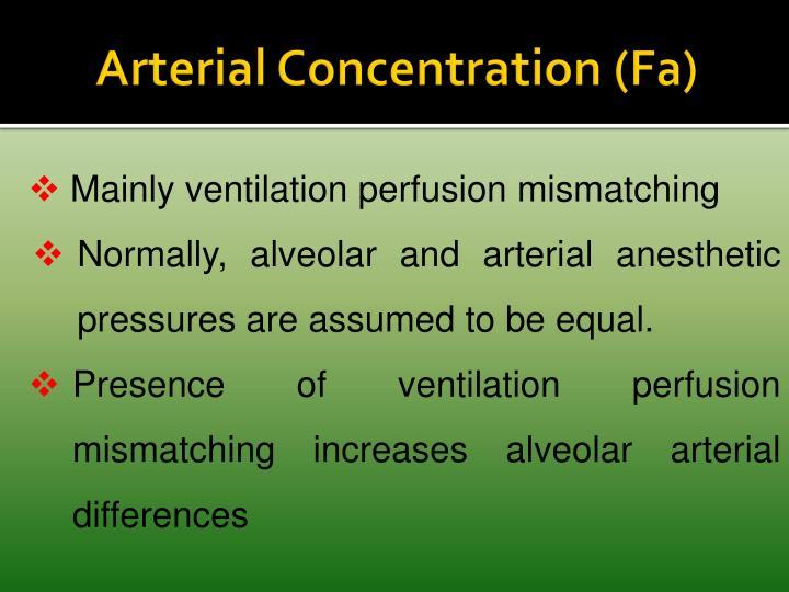Arterial Concentration (