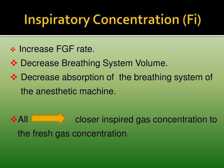 Inspiratory Concentration (Fi)