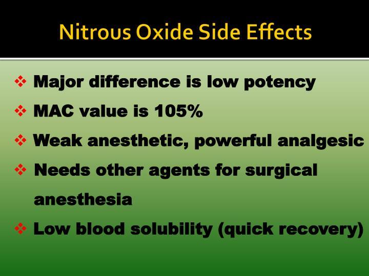 Nitrous Oxide Side Effects