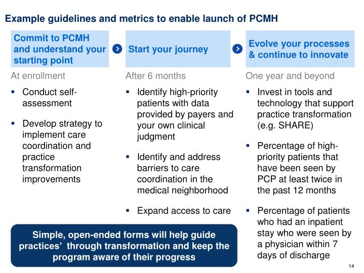 Example guidelines and metrics to enable launch of