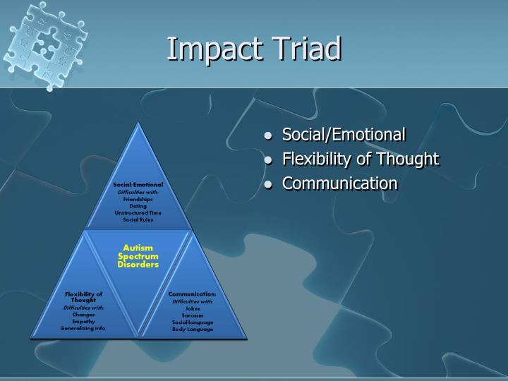 Impact Triad