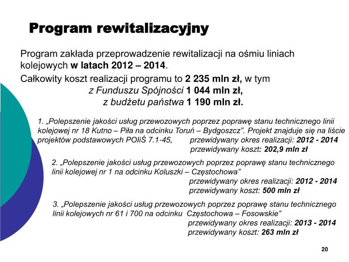 Program rewitalizacyjny