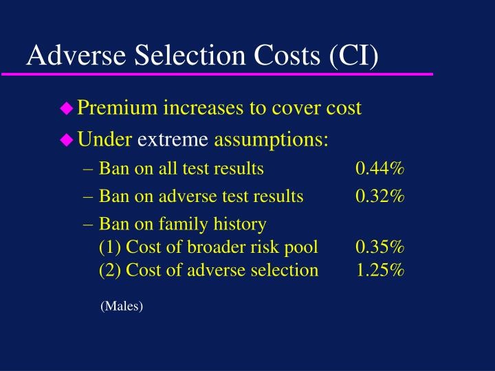Adverse Selection Costs (CI)