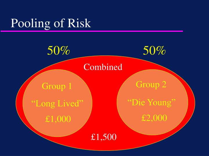 Pooling of Risk