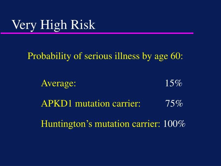 Very High Risk