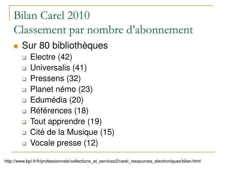Bilan Carel 2010