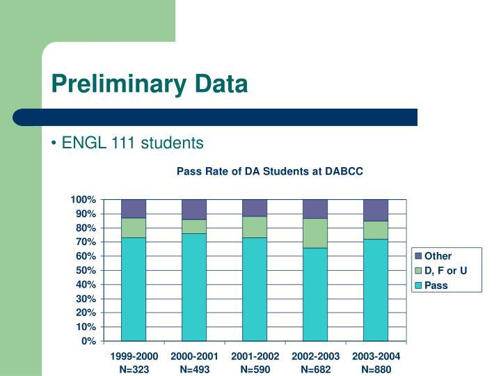 Preliminary Data