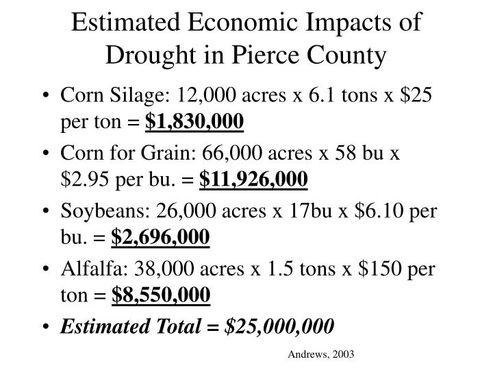 Estimated Economic Impacts of Drought in Pierce County
