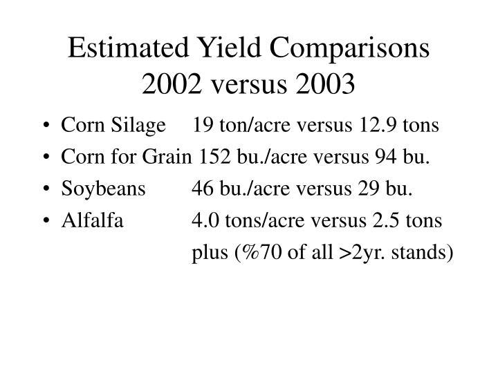 Estimated Yield Comparisons 2002 versus 2003