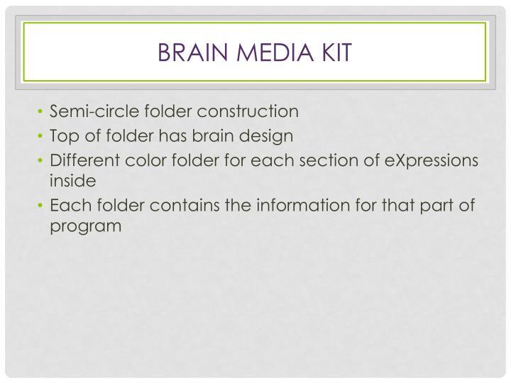 Brain Media Kit