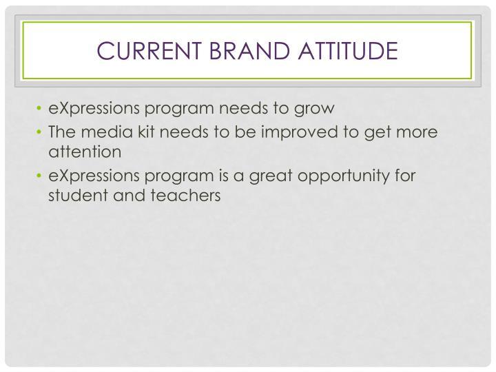 Current Brand Attitude