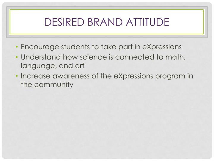 Desired Brand Attitude