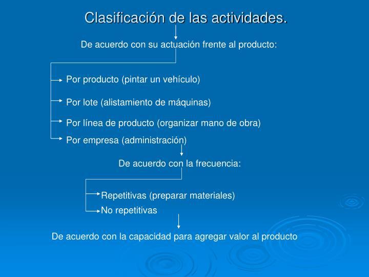 Clasificación de las actividades.