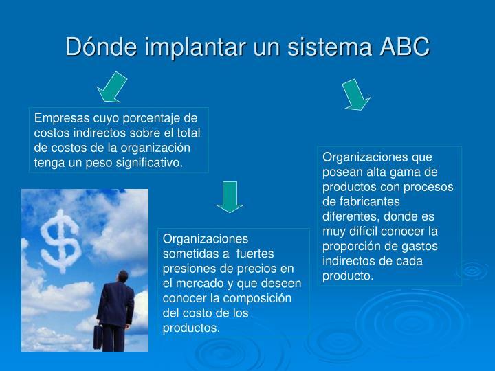 Dónde implantar un sistema ABC