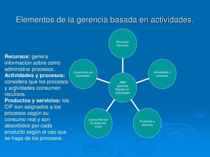 Elementos de la gerencia basada en actividades.