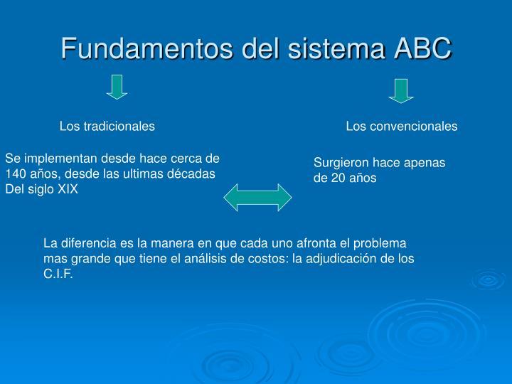 Fundamentos del sistema ABC