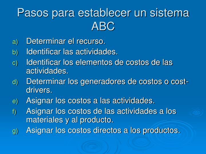 Pasos para establecer un sistema ABC