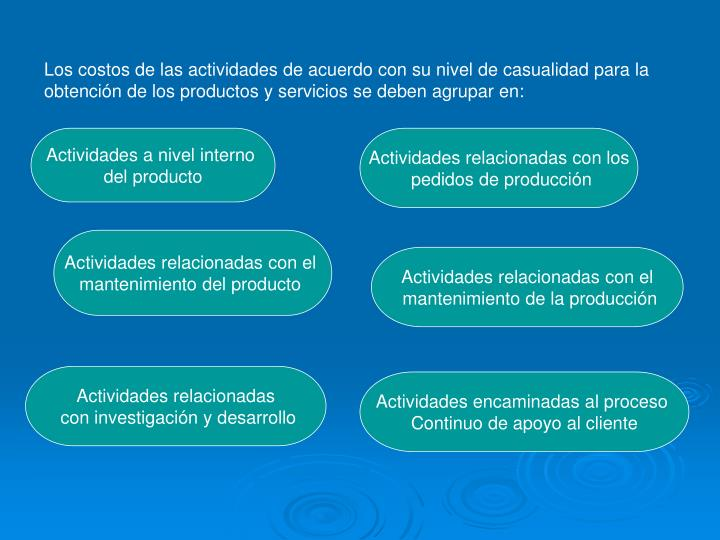 Los costos de las actividades de acuerdo con su nivel de casualidad para la obtención de los productos y servicios se deben agrupar en: