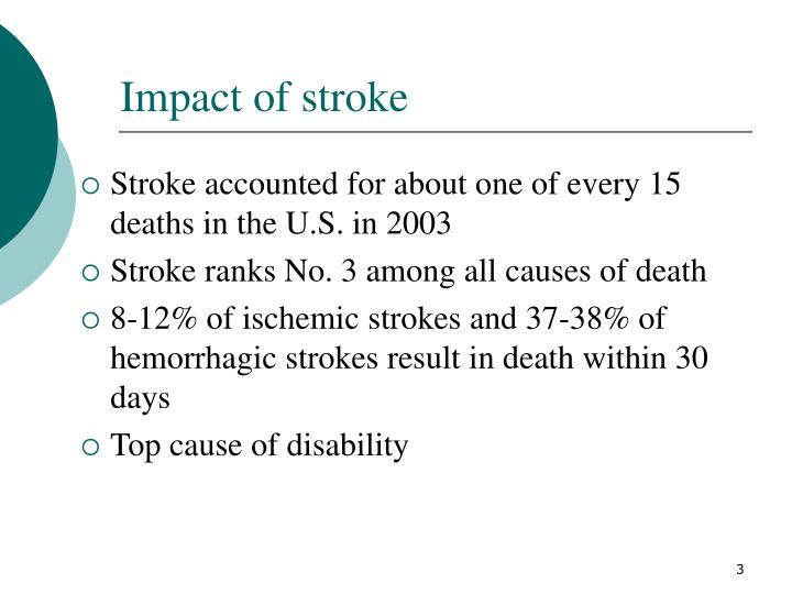 Impact of stroke