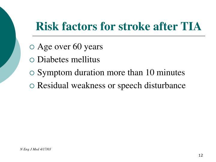 Risk factors for stroke after TIA