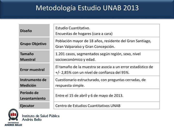 Metodología Estudio UNAB 2013