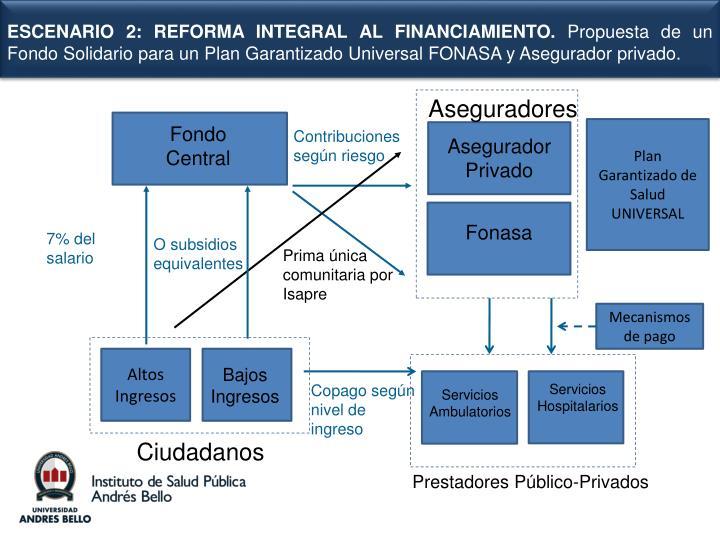 ESCENARIO 2: REFORMA INTEGRAL AL FINANCIAMIENTO.
