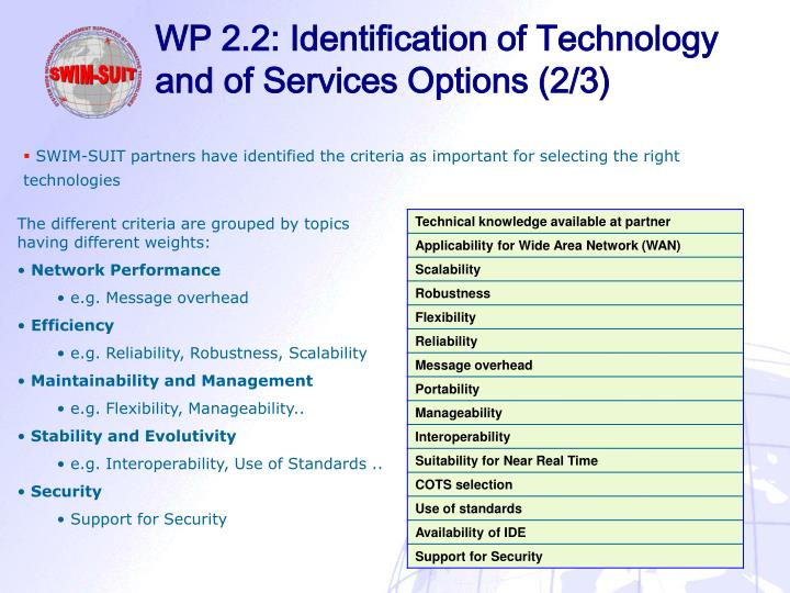 WP 2.2: Identification of Technology and of Services Options (2/3)