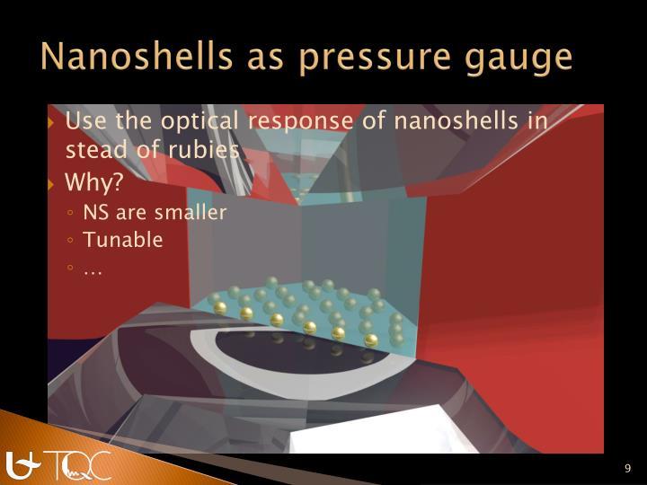 Nanoshells as