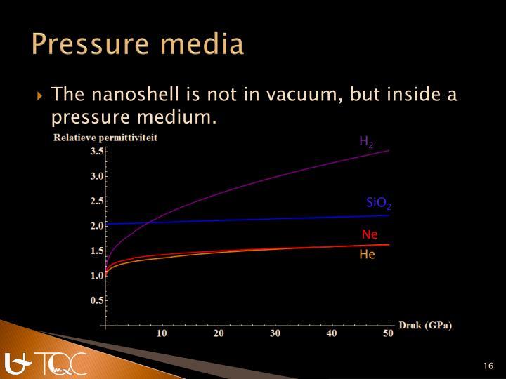 Pressure media