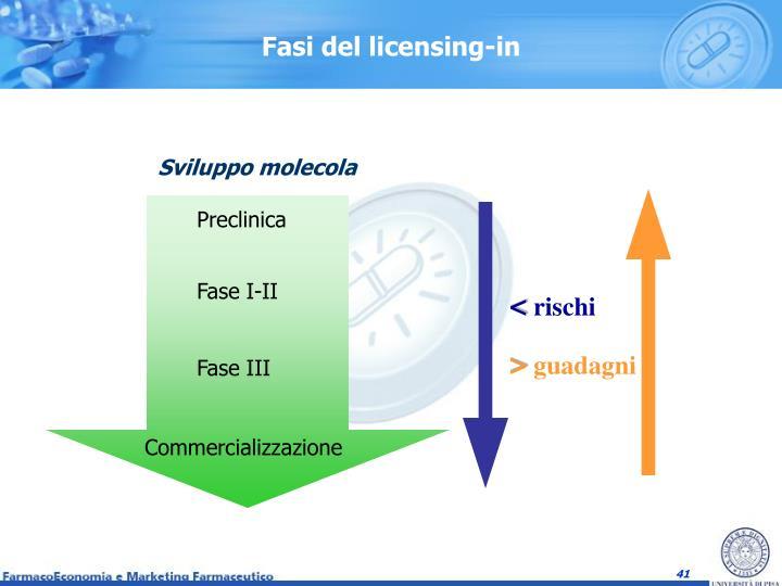 Fasi del licensing-in