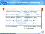 macro forces affecting demand for pharmaceuticals