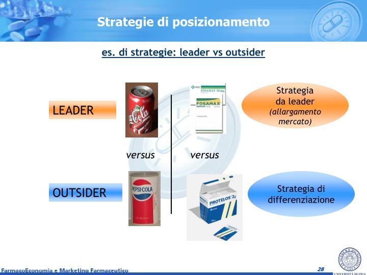 Strategie di posizionamento
