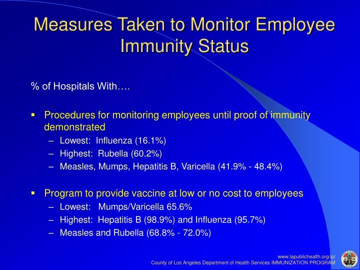 Measures Taken to Monitor Employee Immunity Status