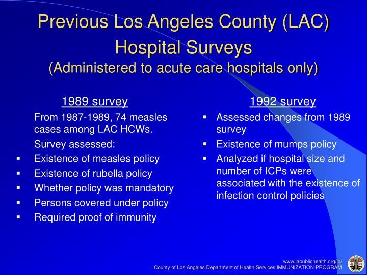 1989 survey