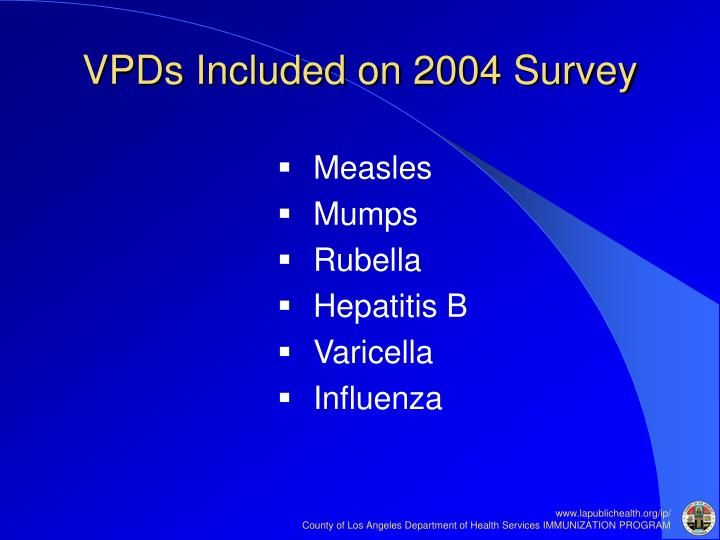 VPDs Included on 2004 Survey