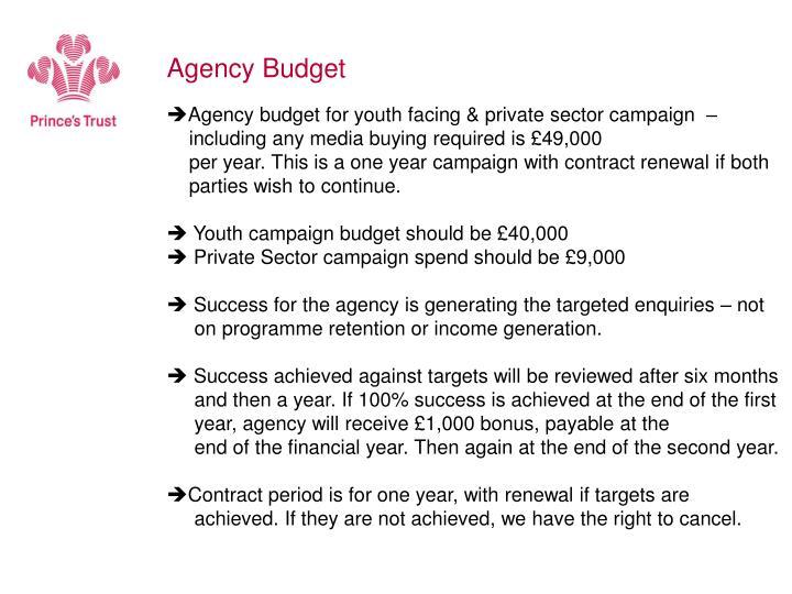 Agency Budget